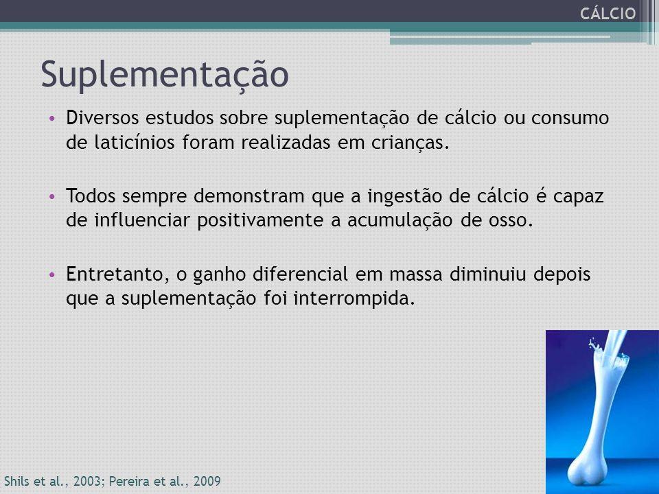 CÁLCIO Suplementação. Diversos estudos sobre suplementação de cálcio ou consumo de laticínios foram realizadas em crianças.