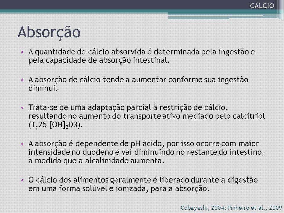 CÁLCIO Absorção. A quantidade de cálcio absorvida é determinada pela ingestão e pela capacidade de absorção intestinal.