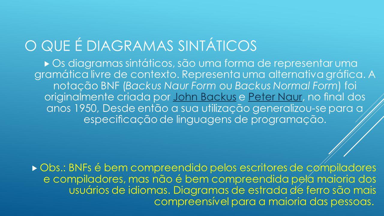 O que é diagramas sintáticos