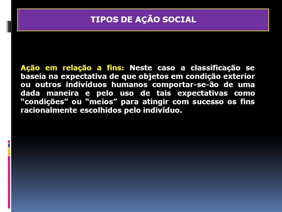 TIPOS DE AÇÃO SOCIAL