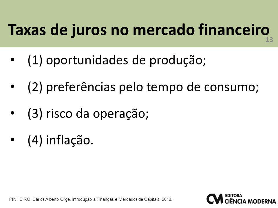 Taxas de juros no mercado financeiro