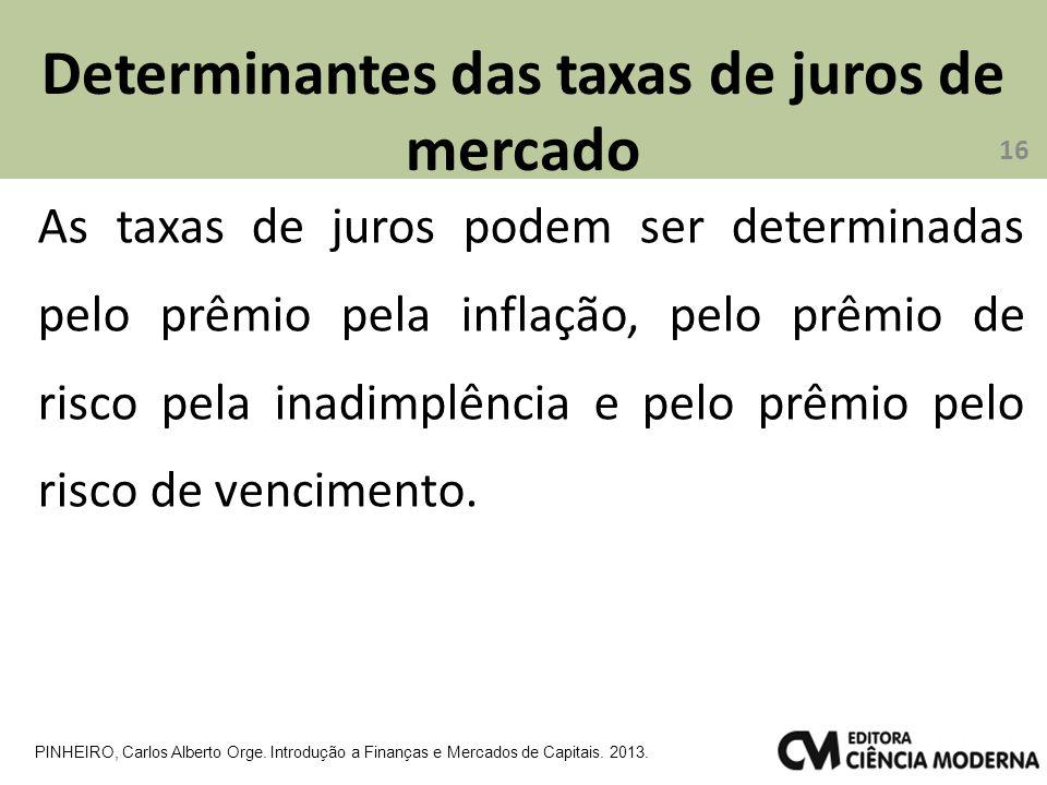 Determinantes das taxas de juros de mercado