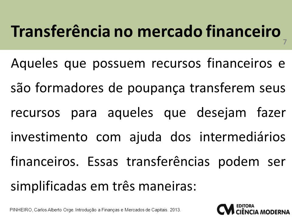 Transferência no mercado financeiro
