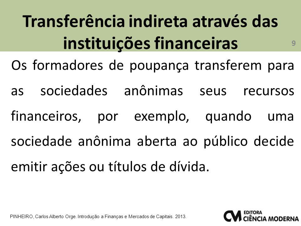 Transferência indireta através das instituições financeiras