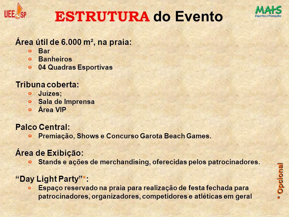 ESTRUTURA do Evento Área útil de 6.000 m², na praia: Tribuna coberta: