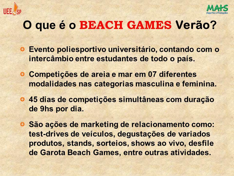 O que é o BEACH GAMES Verão