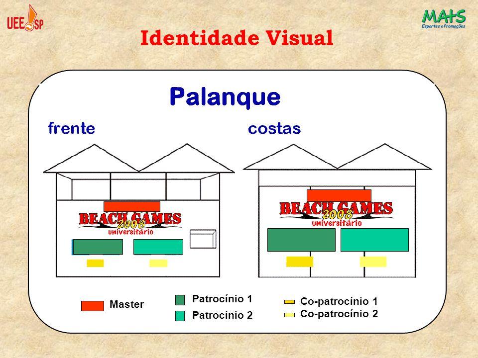Identidade Visual Patrocínio 1 Master Co-patrocínio 1 Patrocínio 2
