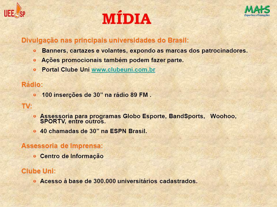 MÍDIA Divulgação nas principais universidades do Brasil: Rádio: TV: