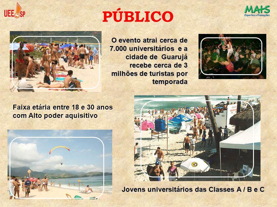 PÚBLICO O evento atrai cerca de 7.000 universitários e a cidade de Guarujá recebe cerca de 3 milhões de turistas por temporada.