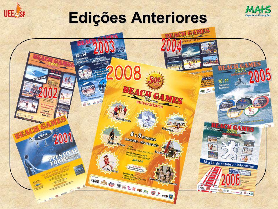 Edições Anteriores 2002 2003 2004 2005 2001 2006 2008