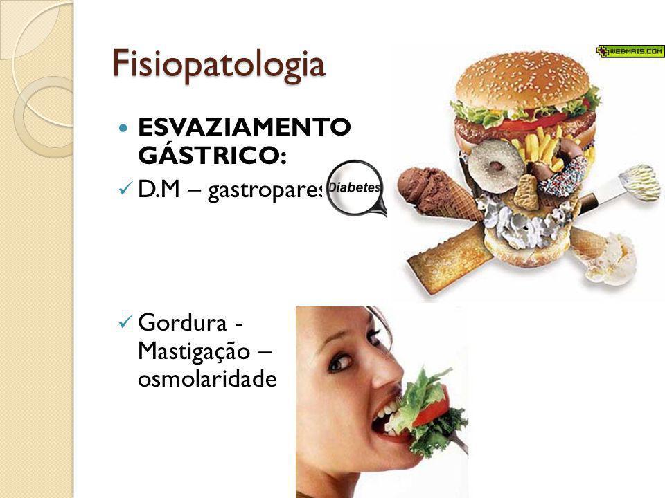 Fisiopatologia ESVAZIAMENTO GÁSTRICO: D.M – gastroparesia