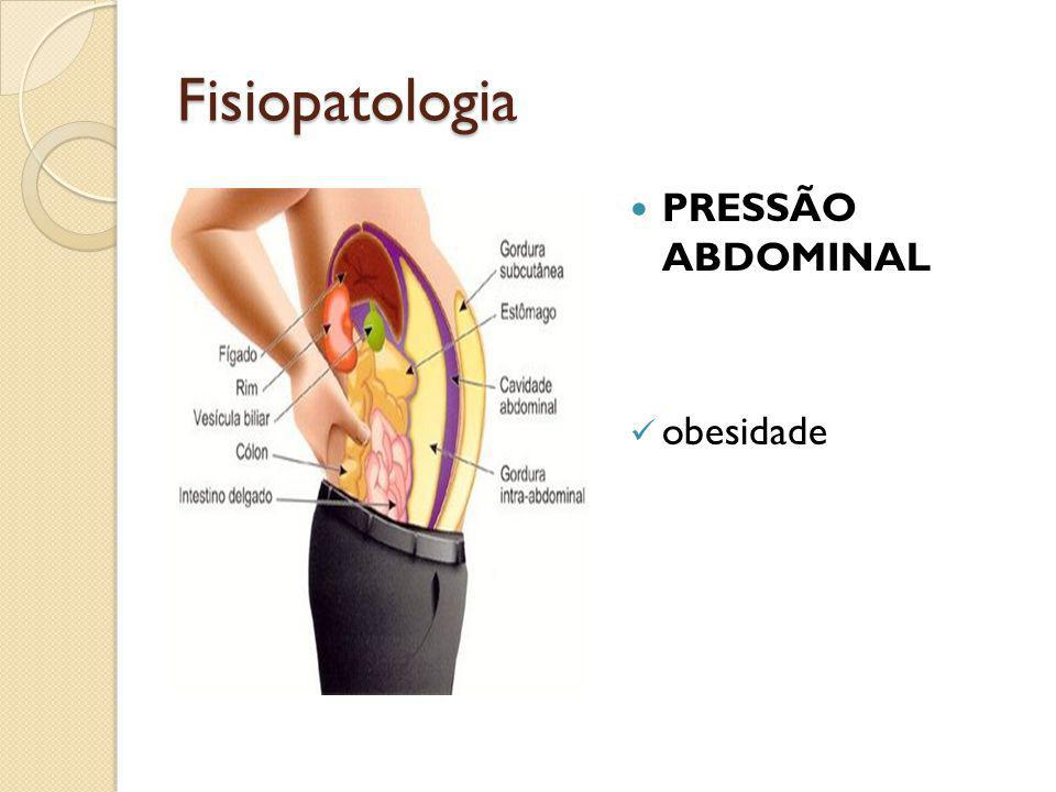 Fisiopatologia PRESSÃO ABDOMINAL obesidade