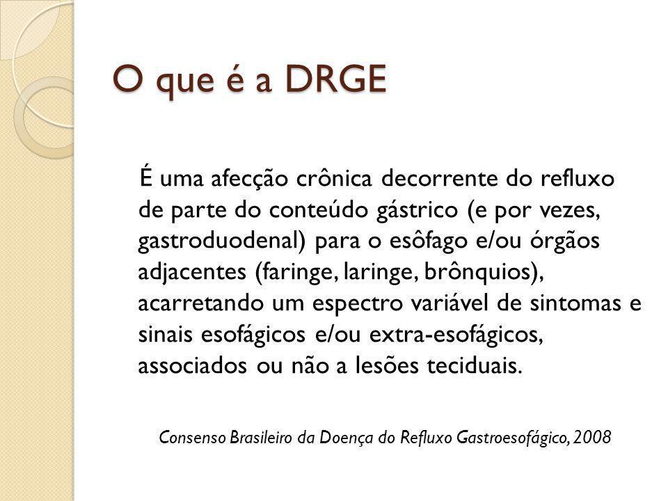O que é a DRGE