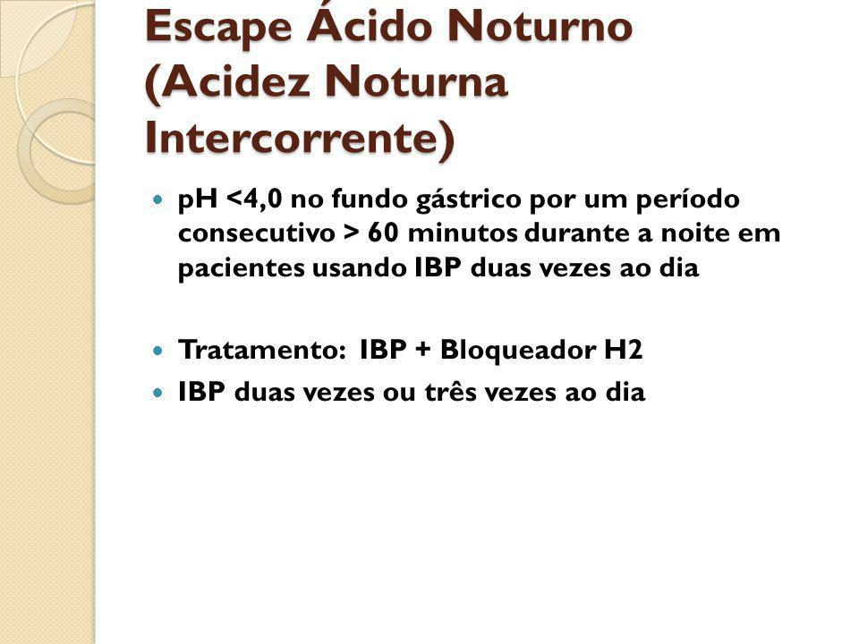 Escape Ácido Noturno (Acidez Noturna Intercorrente)