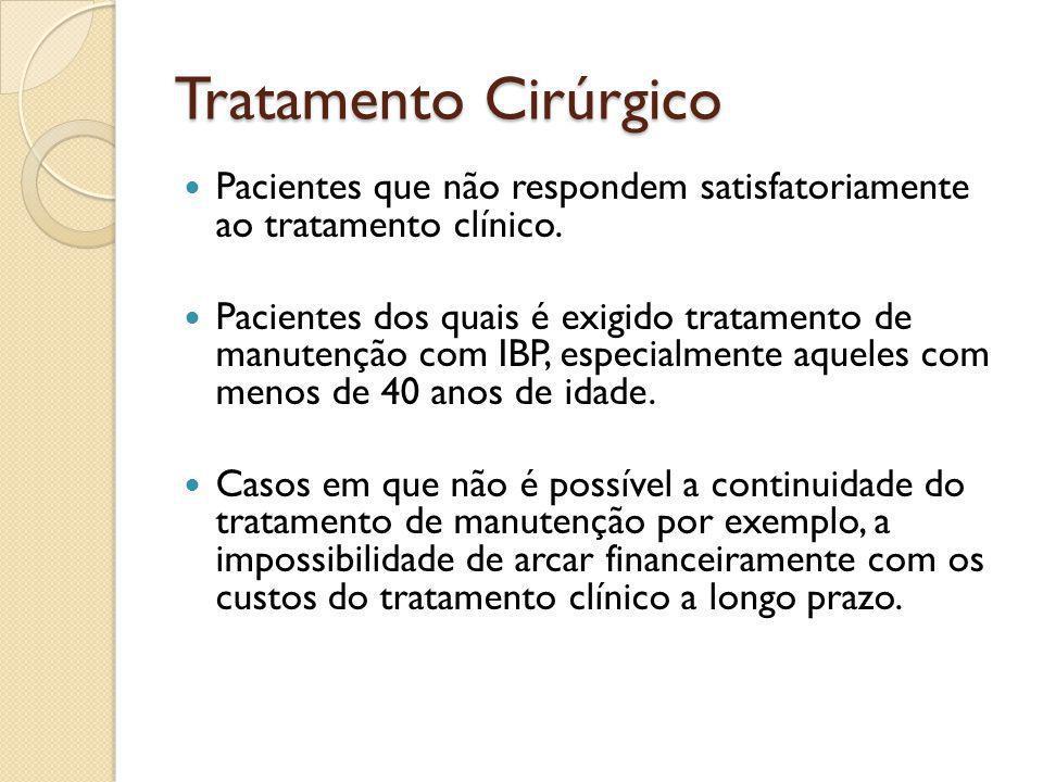 Tratamento Cirúrgico Pacientes que não respondem satisfatoriamente ao tratamento clínico.