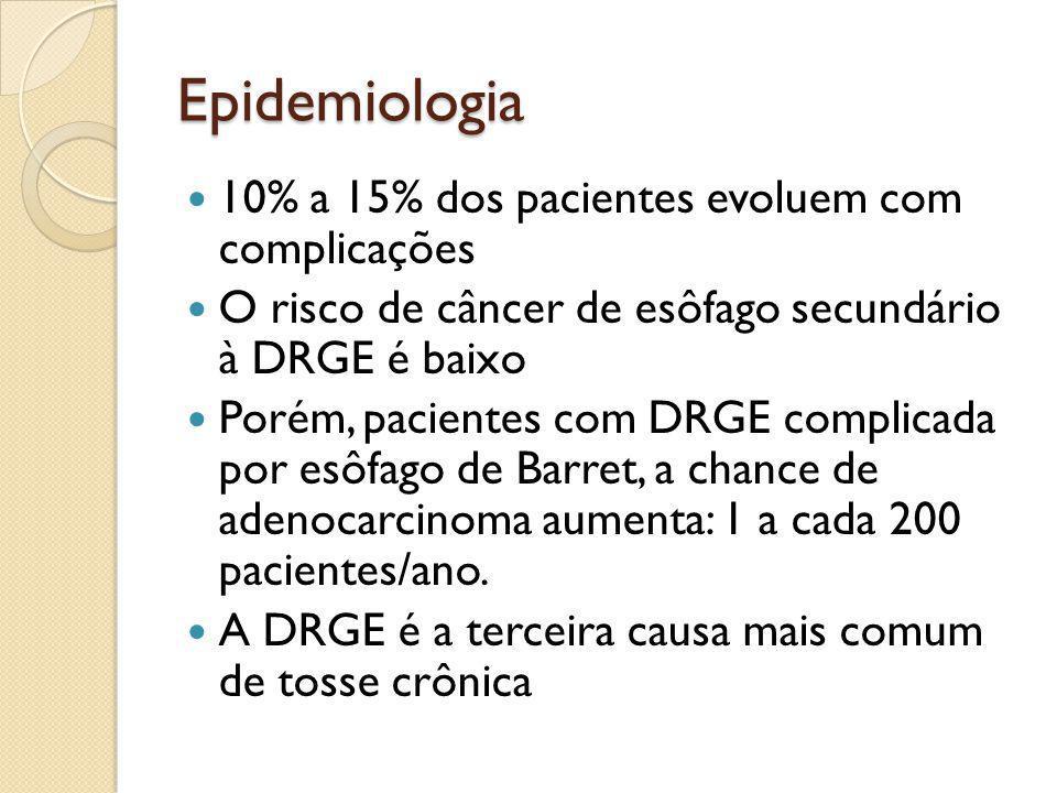 Epidemiologia 10% a 15% dos pacientes evoluem com complicações