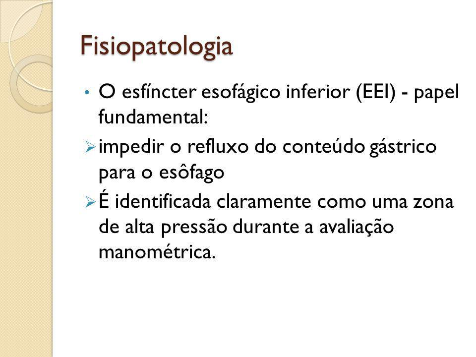 Fisiopatologia O esfíncter esofágico inferior (EEI) - papel fundamental: impedir o refluxo do conteúdo gástrico para o esôfago.