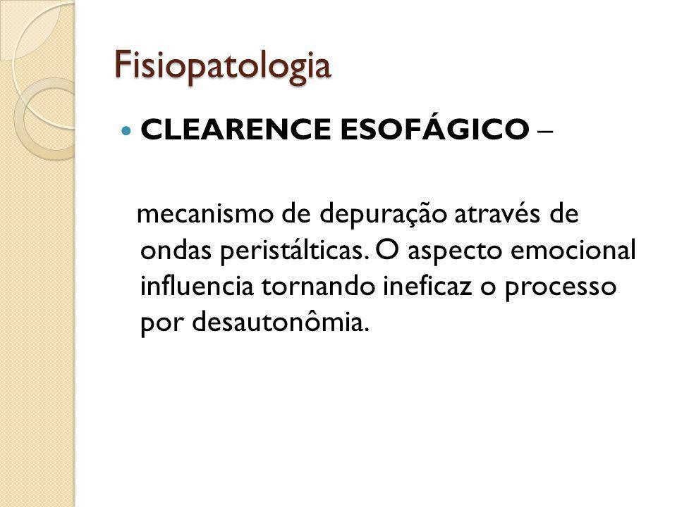 Fisiopatologia CLEARENCE ESOFÁGICO –