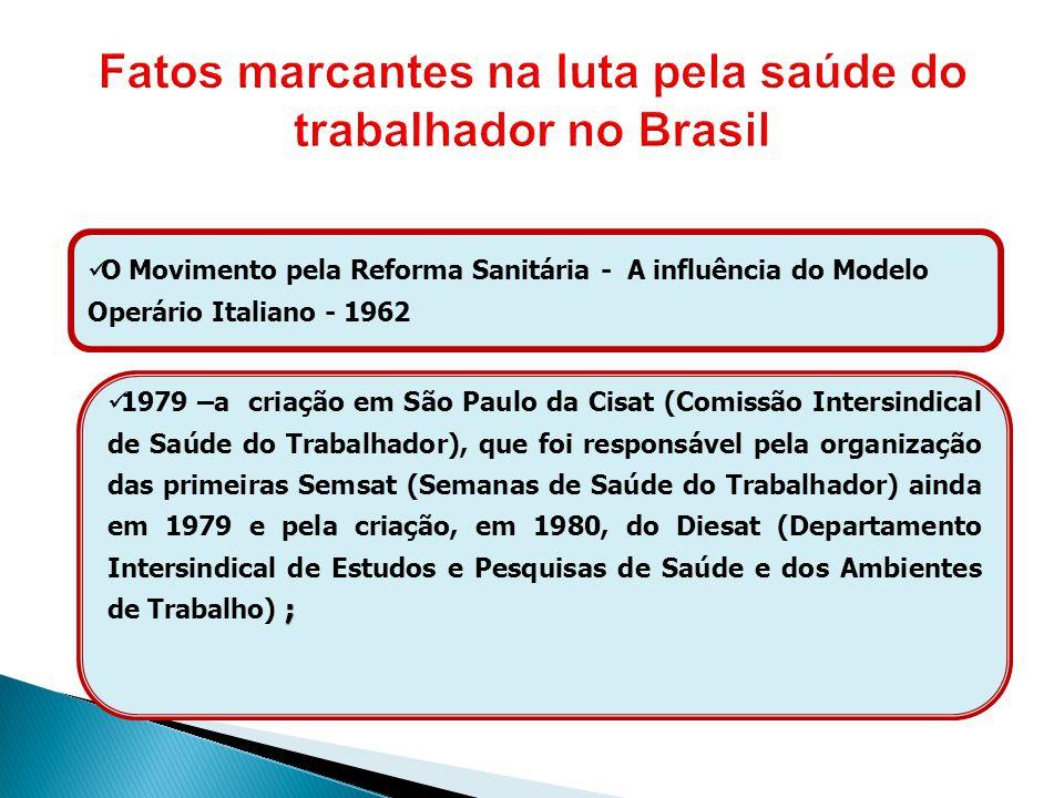 Fatos marcantes na luta pela saúde do trabalhador no Brasil