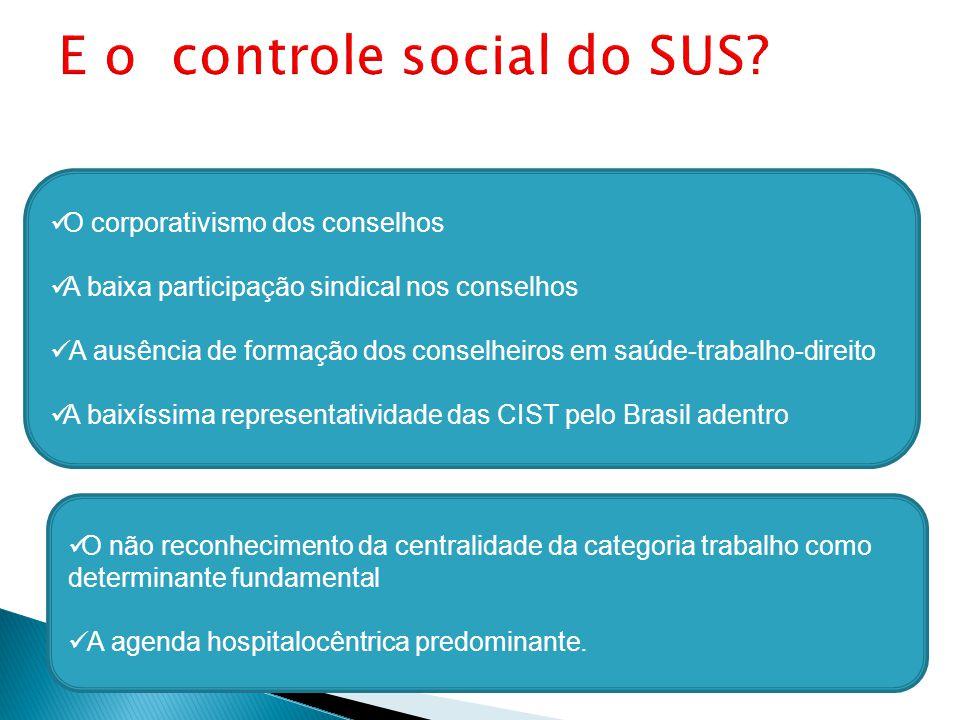 E o controle social do SUS