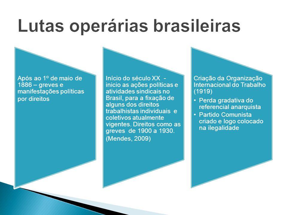 Lutas operárias brasileiras