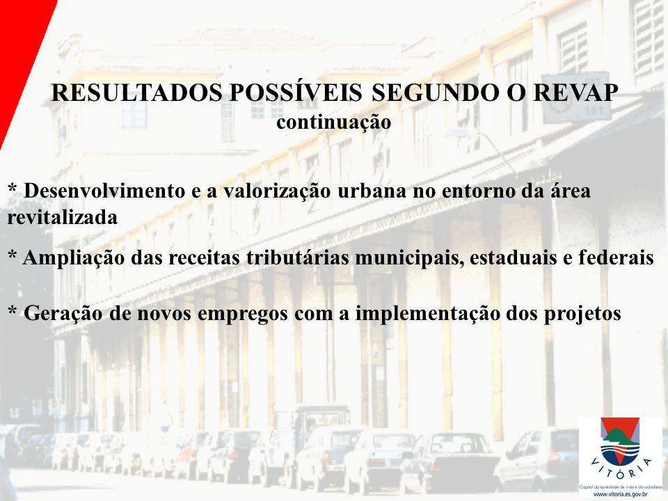 RESULTADOS POSSÍVEIS SEGUNDO O REVAP continuação