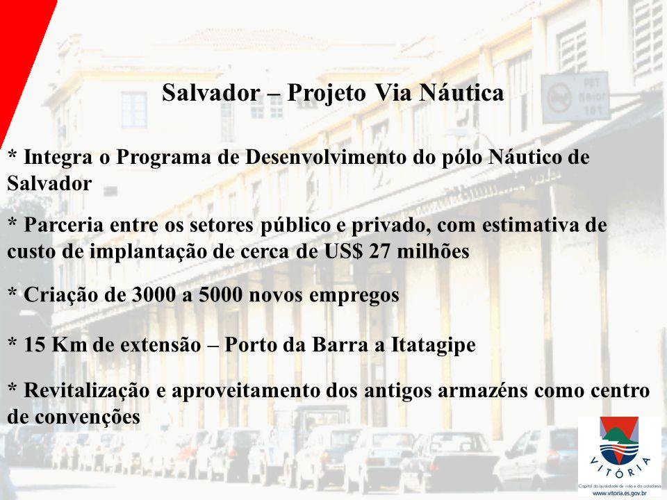 Salvador – Projeto Via Náutica