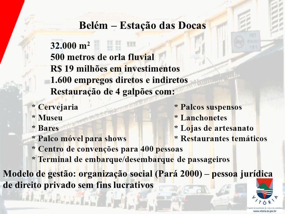 Belém – Estação das Docas