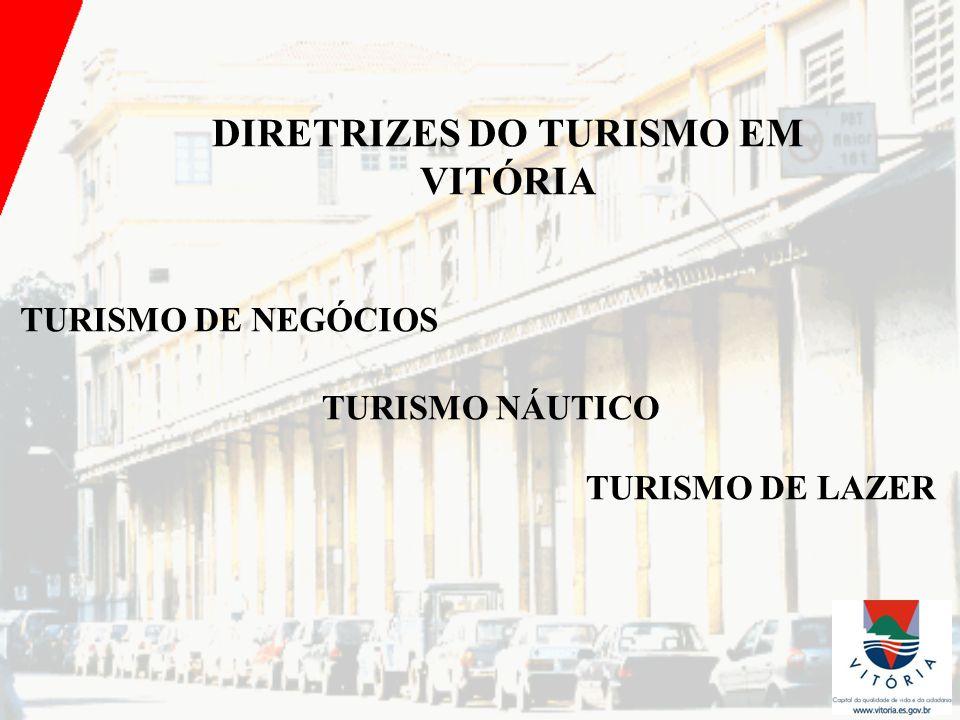 DIRETRIZES DO TURISMO EM VITÓRIA