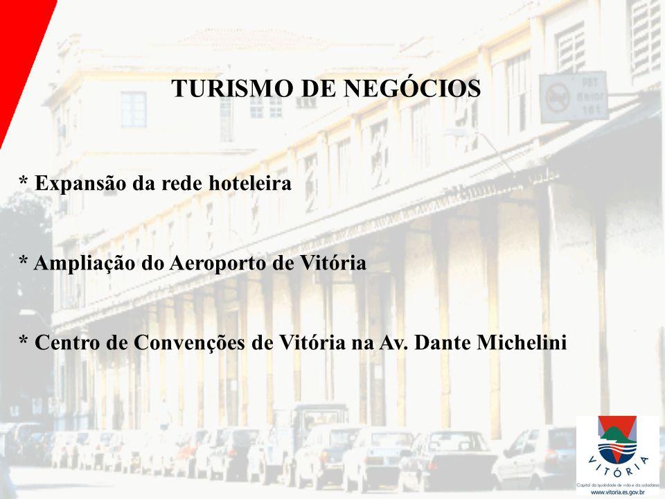 TURISMO DE NEGÓCIOS * Expansão da rede hoteleira