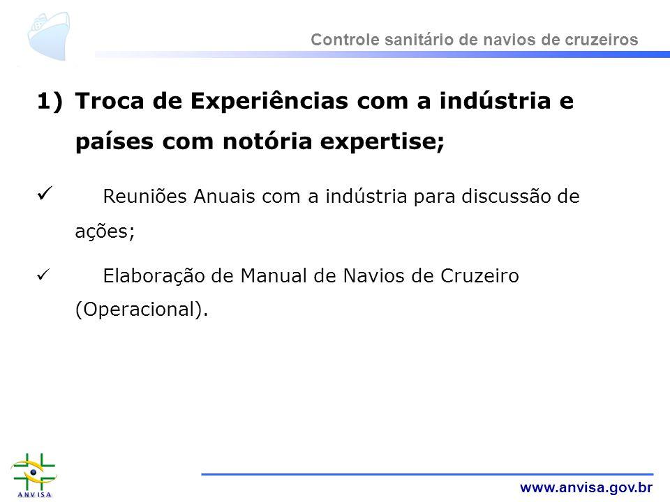 Troca de Experiências com a indústria e países com notória expertise;