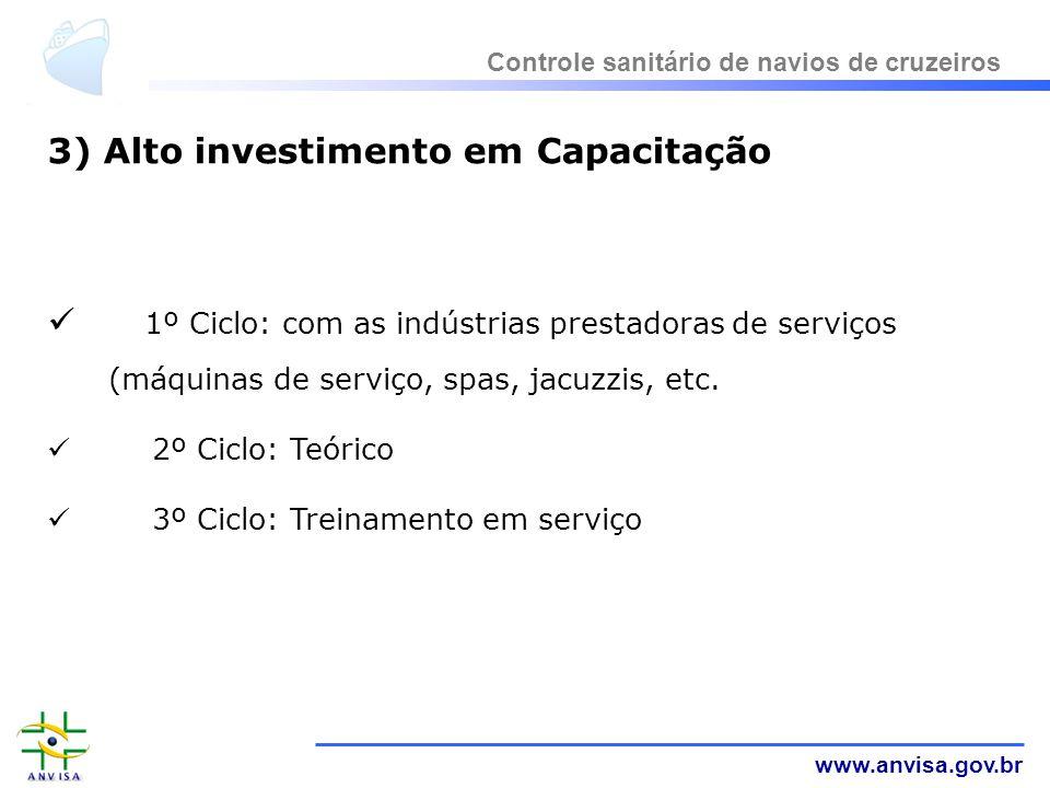 3) Alto investimento em Capacitação