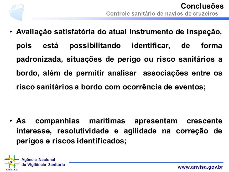 Conclusões Controle sanitário de navios de cruzeiros.