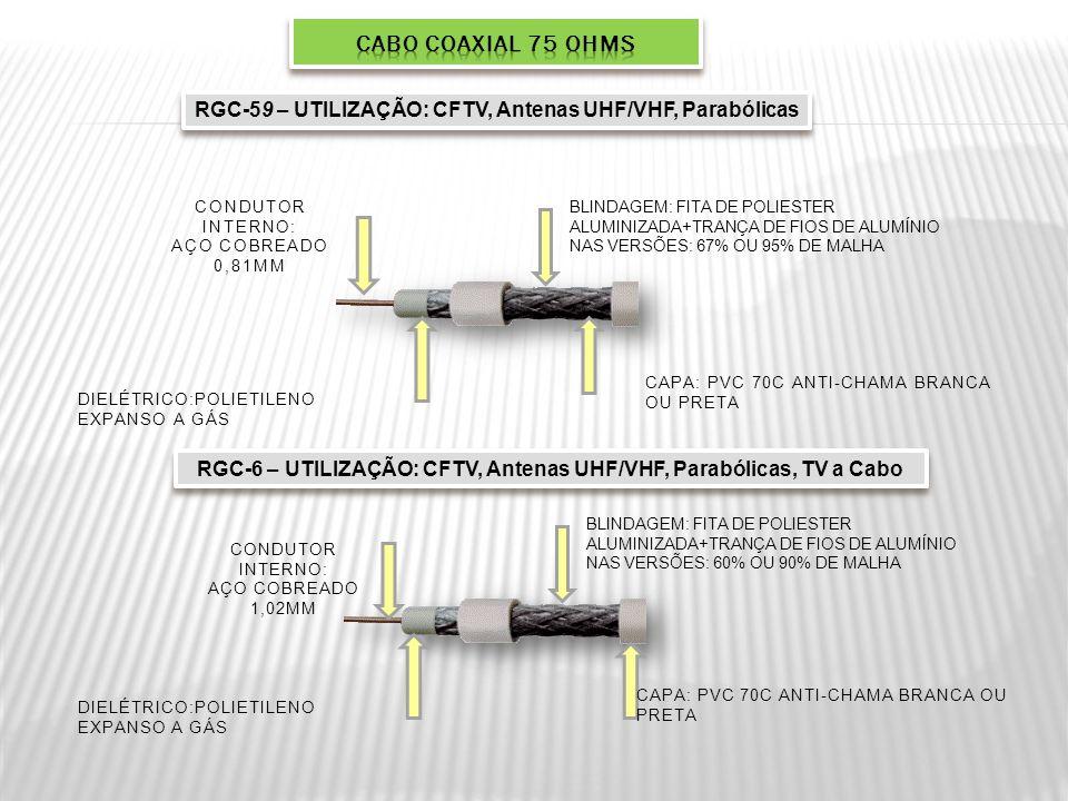 CABO COAXIAL 75 OHMS RGC-59 – UTILIZAÇÃO: CFTV, Antenas UHF/VHF, Parabólicas. CONDUTOR INTERNO: AÇO COBREADO 0,81MM.
