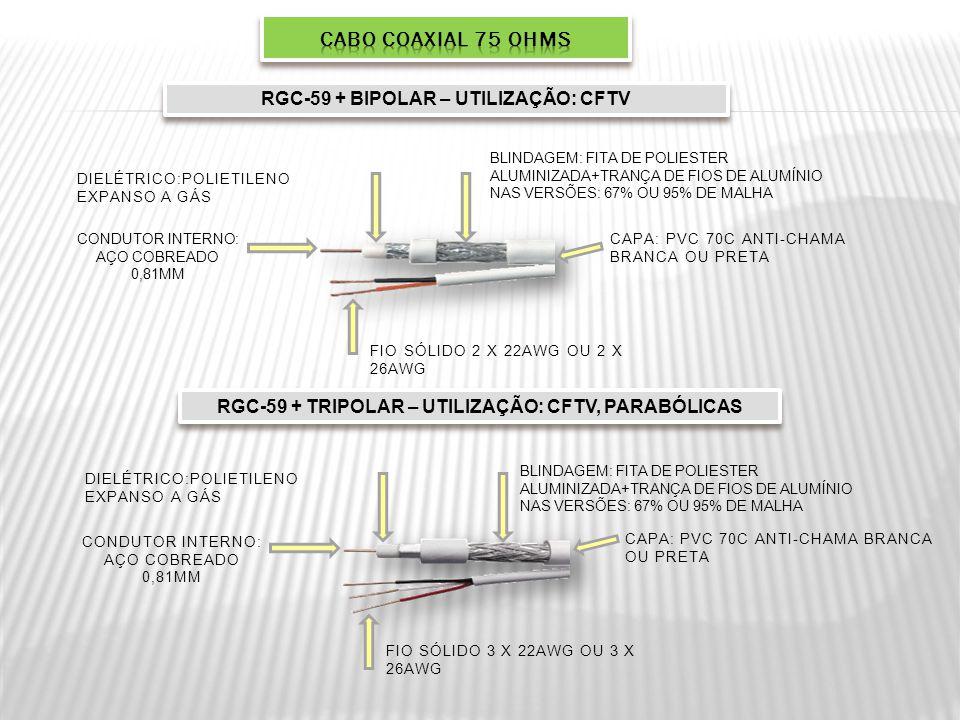CABO COAXIAL 75 OHMS RGC-59 + BIPOLAR – UTILIZAÇÃO: CFTV
