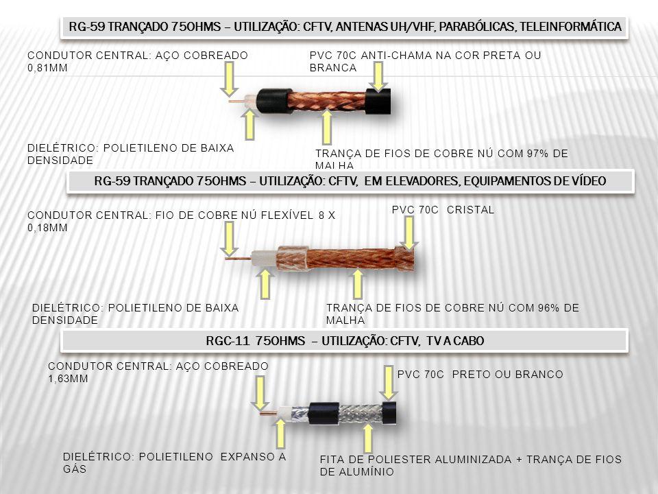 RGC-11 75OHMS – UTILIZAÇÃO: CFTV, TV A CABO