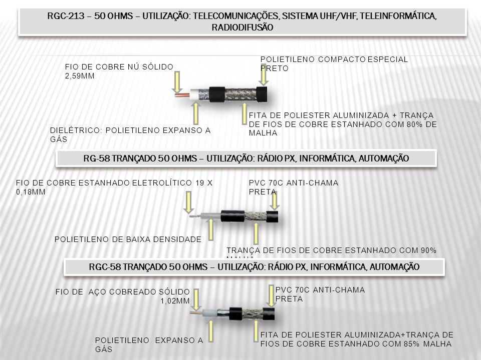RG-58 TRANÇADO 50 OHMS – UTILIZAÇÃO: RÁDIO PX, INFORMÁTICA, AUTOMAÇÃO