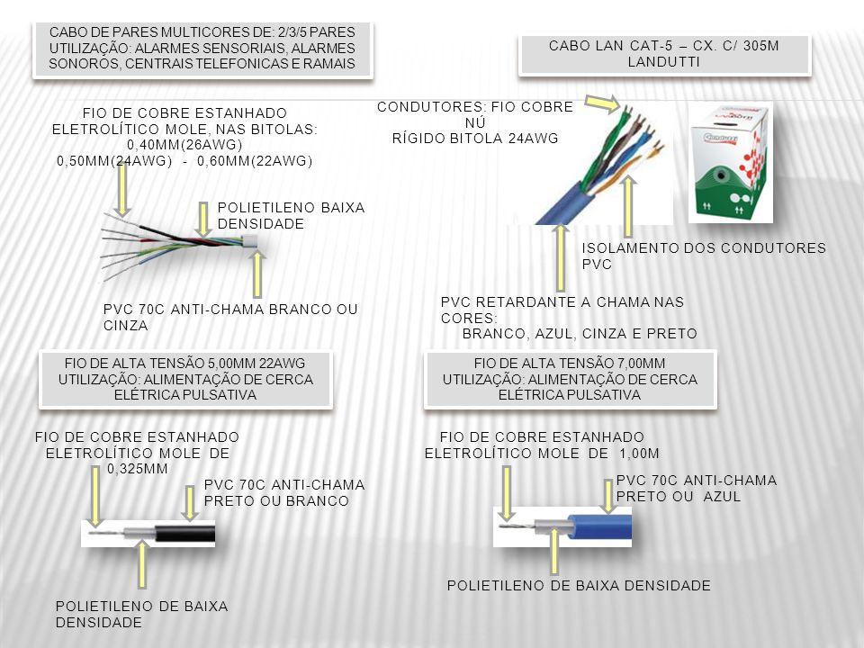 CABO DE PARES MULTICORES DE: 2/3/5 PARES