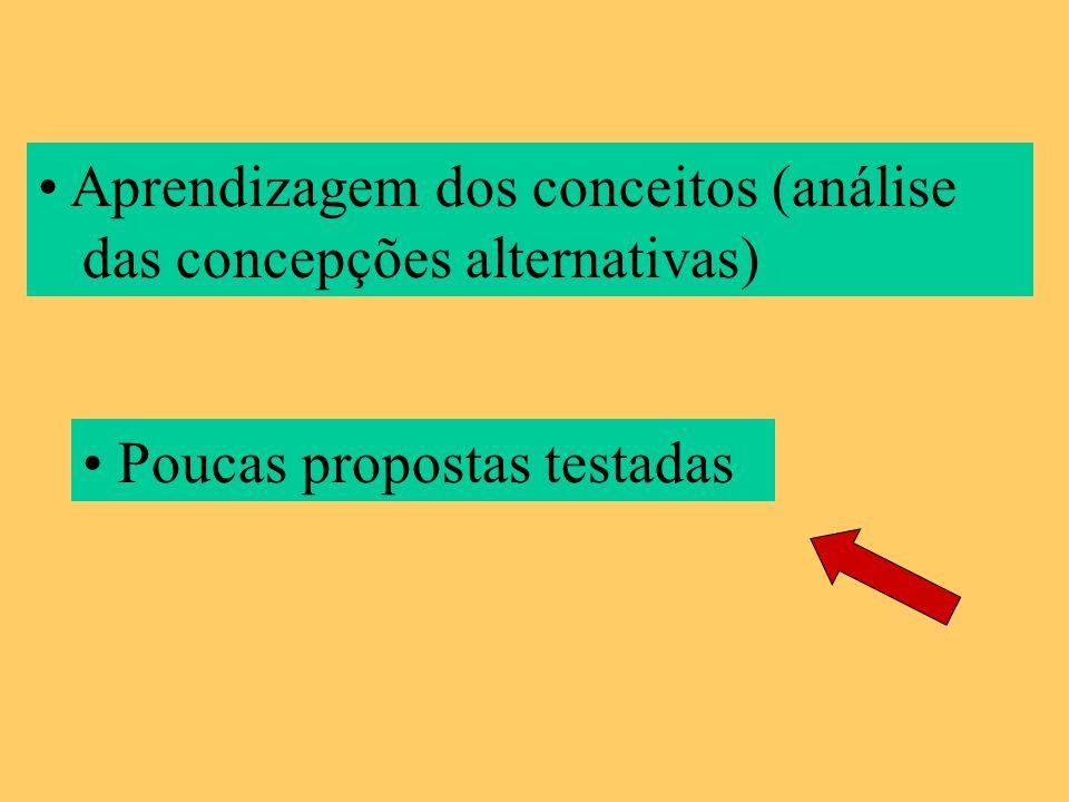 Aprendizagem dos conceitos (análise