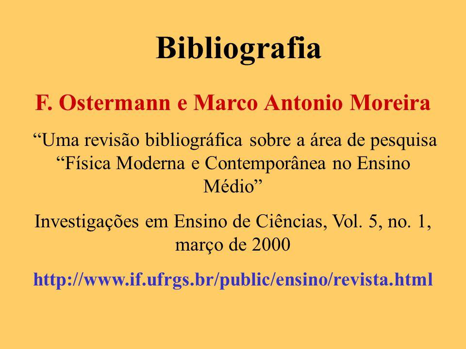 F. Ostermann e Marco Antonio Moreira