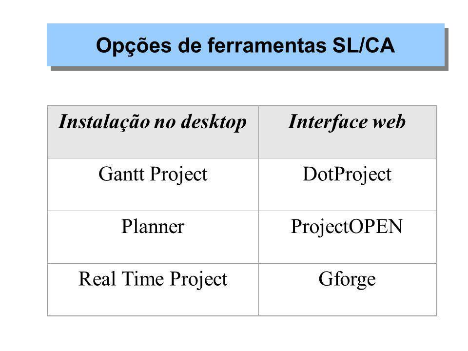 Opções de ferramentas SL/CA