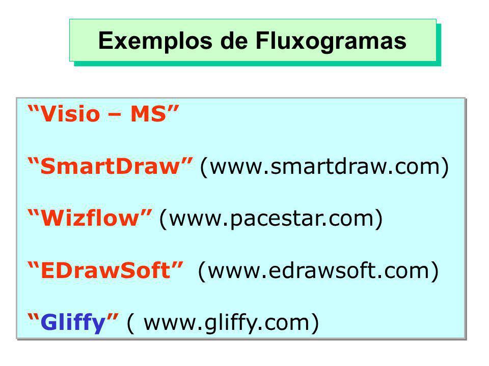 Exemplos de Fluxogramas