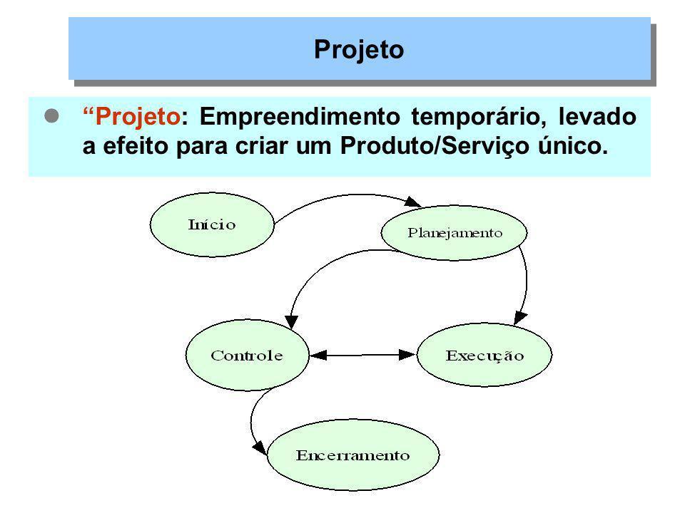 Projeto Projeto: Empreendimento temporário, levado a efeito para criar um Produto/Serviço único.