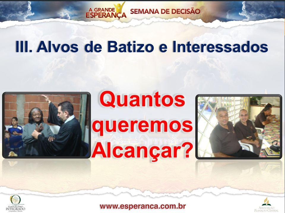 III. Alvos de Batizo e Interessados