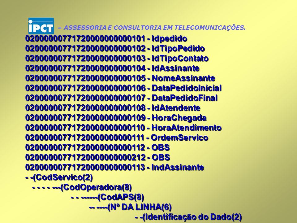 - - - - ---(CodOperadora(8) - - ------(CodAPS(8)
