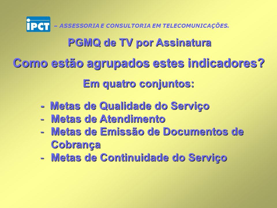 PGMQ de TV por Assinatura Como estão agrupados estes indicadores