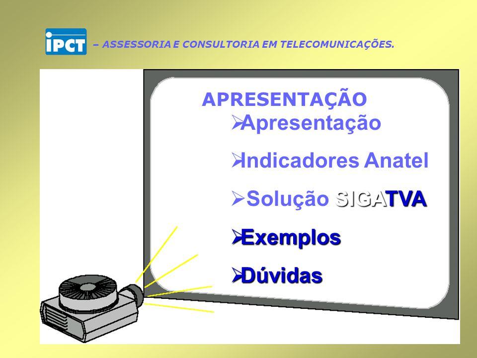 Apresentação Indicadores Anatel Solução SIGATVA Exemplos Dúvidas