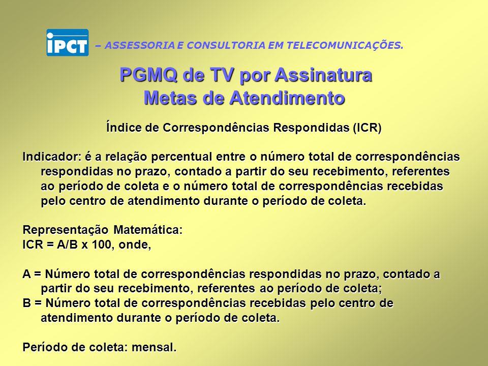 PGMQ de TV por Assinatura Índice de Correspondências Respondidas (ICR)