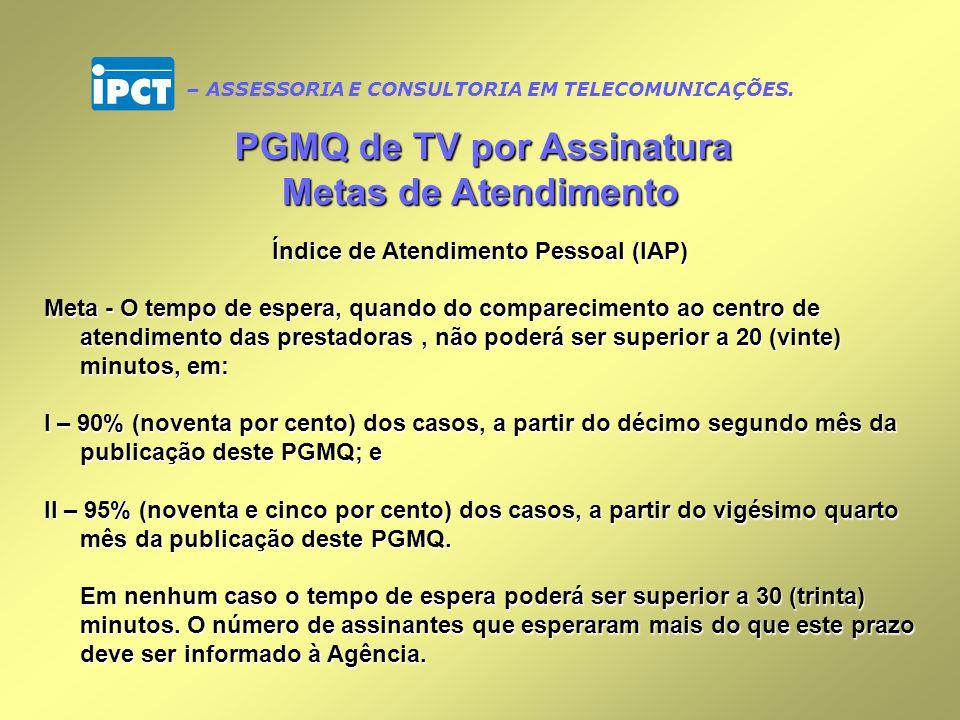 PGMQ de TV por Assinatura Índice de Atendimento Pessoal (IAP)
