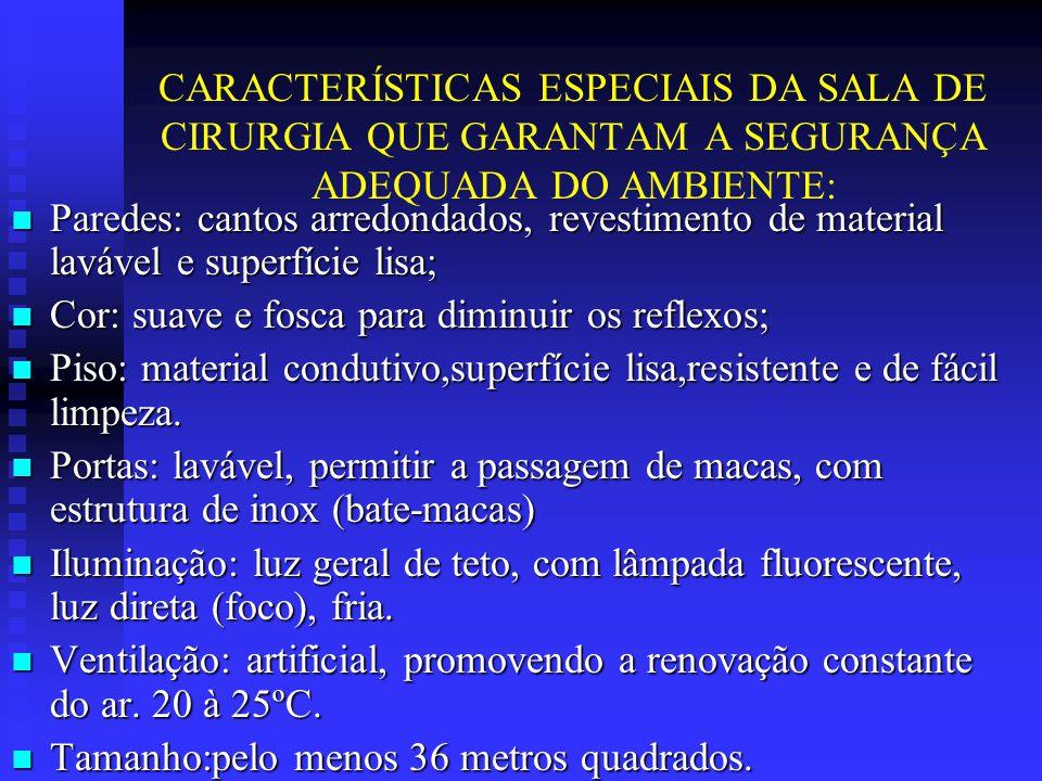 CARACTERÍSTICAS ESPECIAIS DA SALA DE CIRURGIA QUE GARANTAM A SEGURANÇA ADEQUADA DO AMBIENTE: